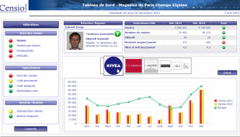 DD - Dashboard Ventes 1