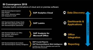 SAP-Analytics-Roadmap-SAP-BI-convergeance-2018